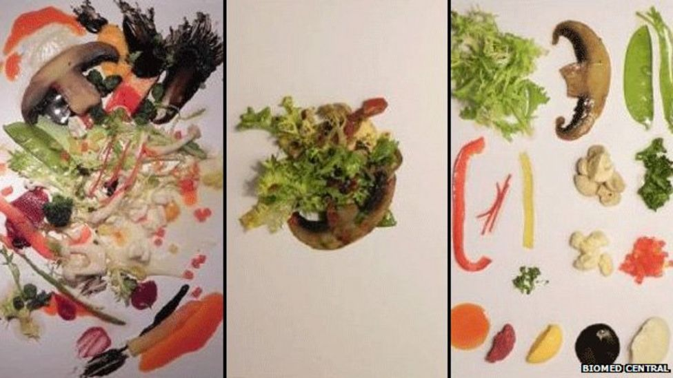 food plating techniques